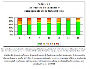 Gráfico 1A