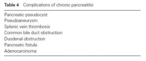 Tabela 4- Complicações da pancreatite crônica.