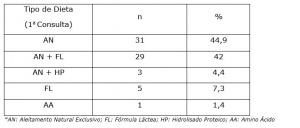 Tabela - 03