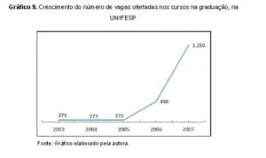 Gráfico - 9